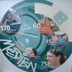 Плакат, расказывающей о распорядке дня немецкой молодёжи
