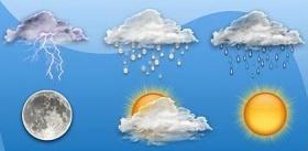 тучки-дождики